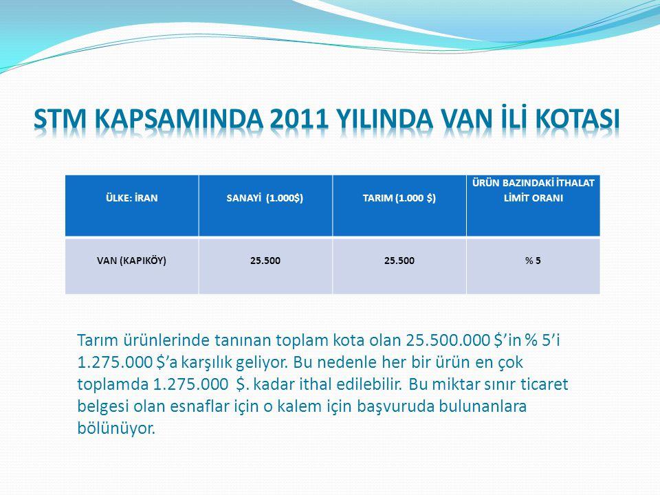 STM KAPSAMINDA 2011 YILINDA VAN İLİ KOTASI