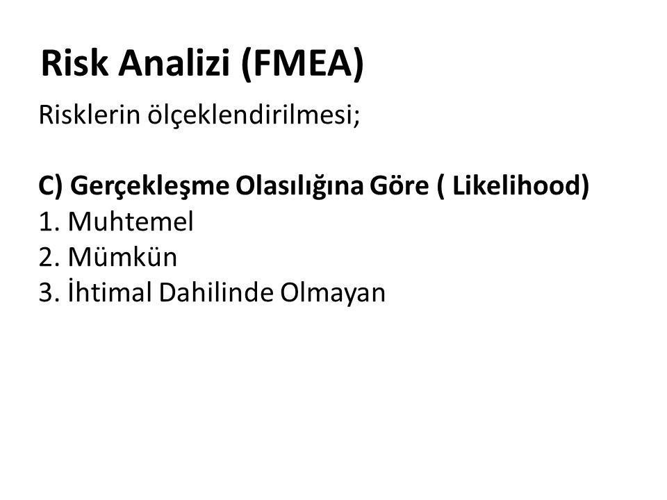 Risk Analizi (FMEA) Risklerin ölçeklendirilmesi;