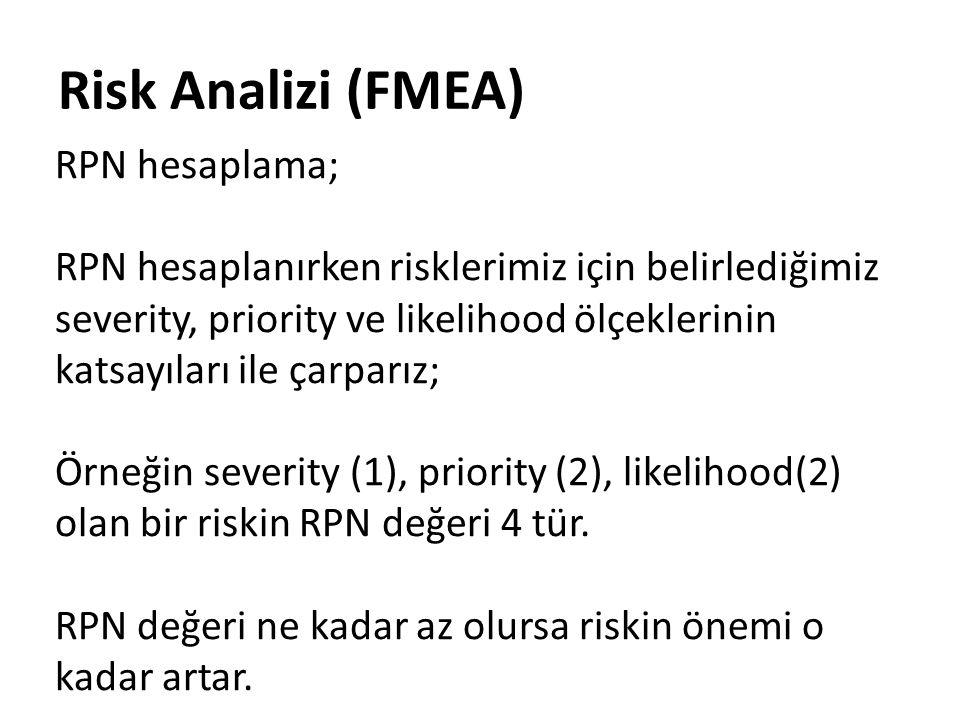 Risk Analizi (FMEA) RPN hesaplama;