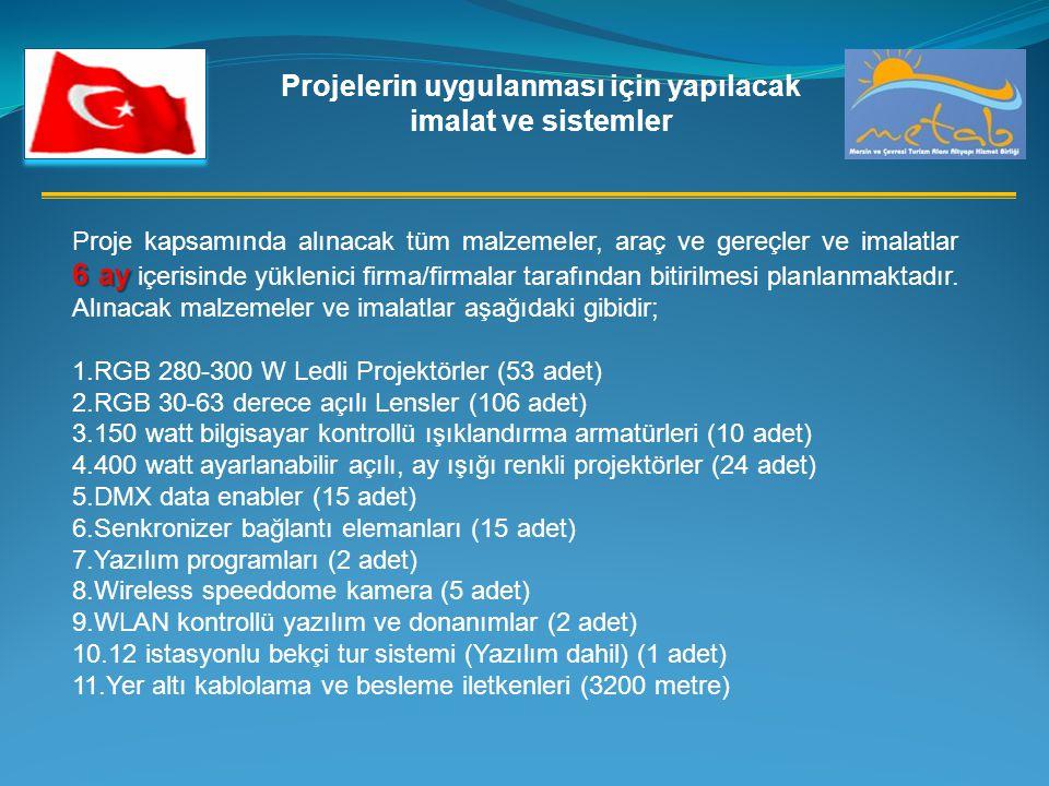Projelerin uygulanması için yapılacak imalat ve sistemler