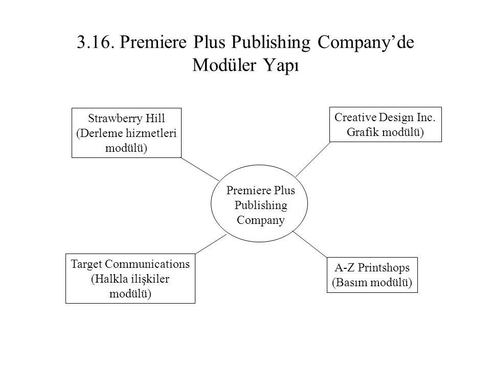 3.16. Premiere Plus Publishing Company'de Modüler Yapı