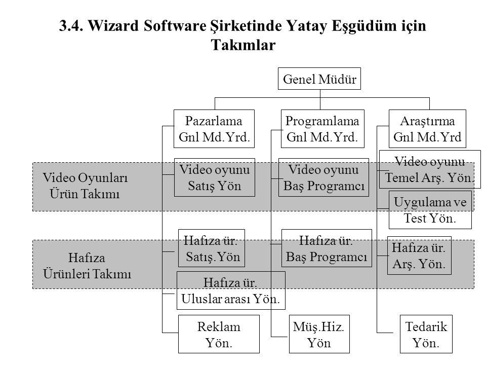 3.4. Wizard Software Şirketinde Yatay Eşgüdüm için Takımlar