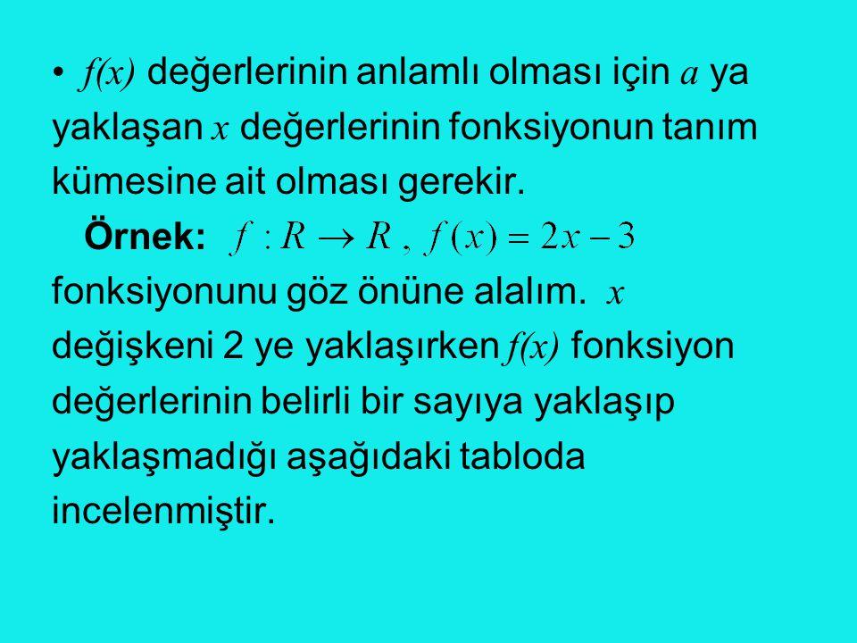 f(x) değerlerinin anlamlı olması için a ya