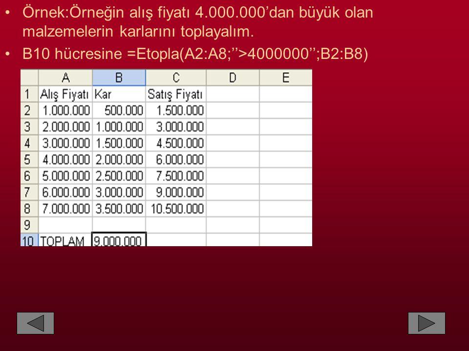 Örnek:Örneğin alış fiyatı 4. 000