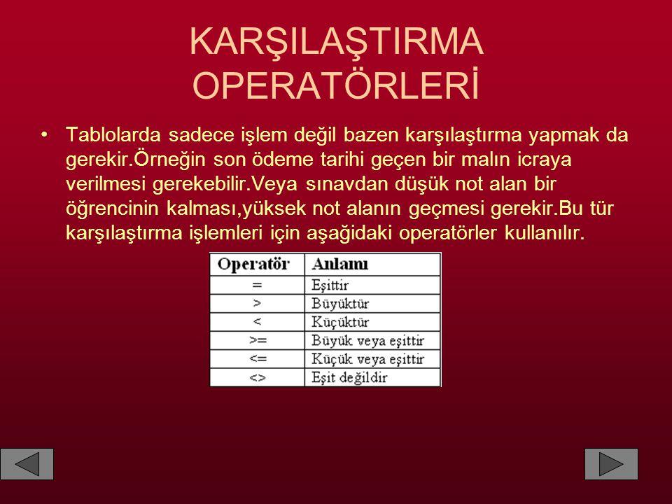 KARŞILAŞTIRMA OPERATÖRLERİ
