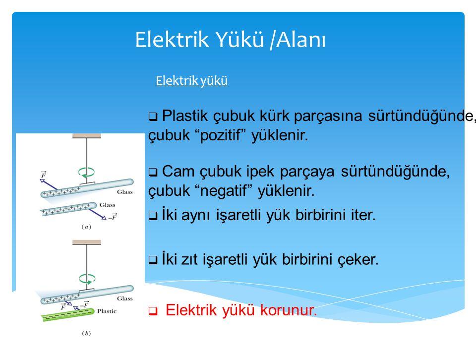 Elektrik Yükü /Alanı çubuk pozitif yüklenir.