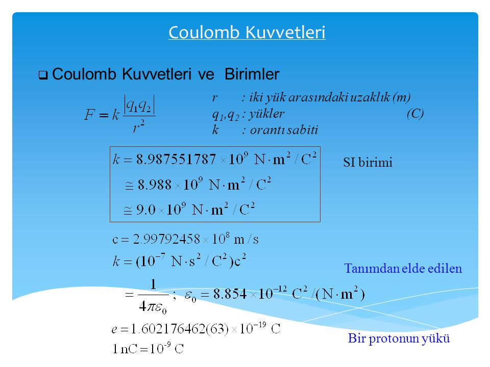 Coulomb Kuvvetleri r : iki yük arasındaki uzaklık (m)