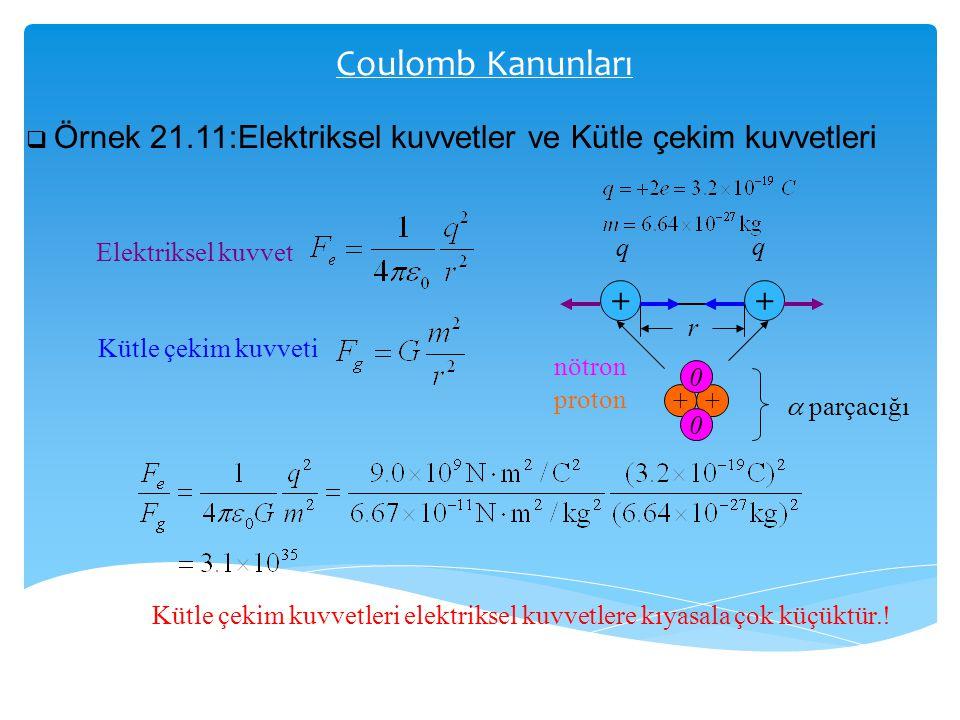 Coulomb Kanunları + + q q Elektriksel kuvvet r Kütle çekim kuvveti