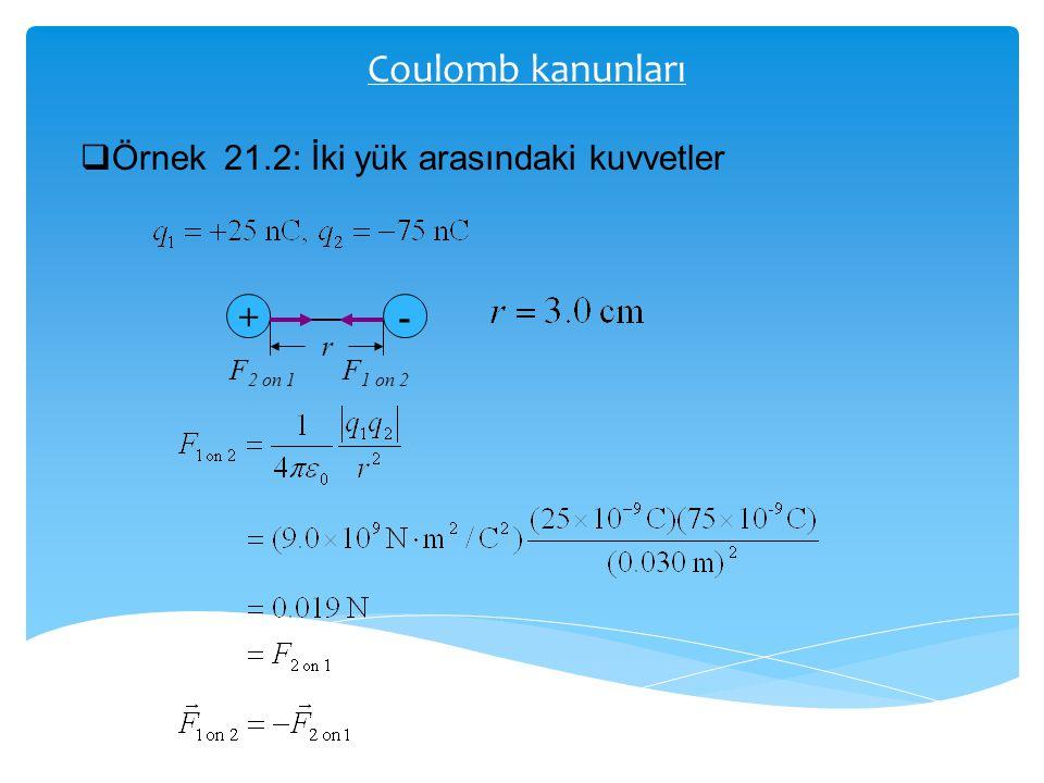 Coulomb kanunları Örnek 21.2: İki yük arasındaki kuvvetler + - r
