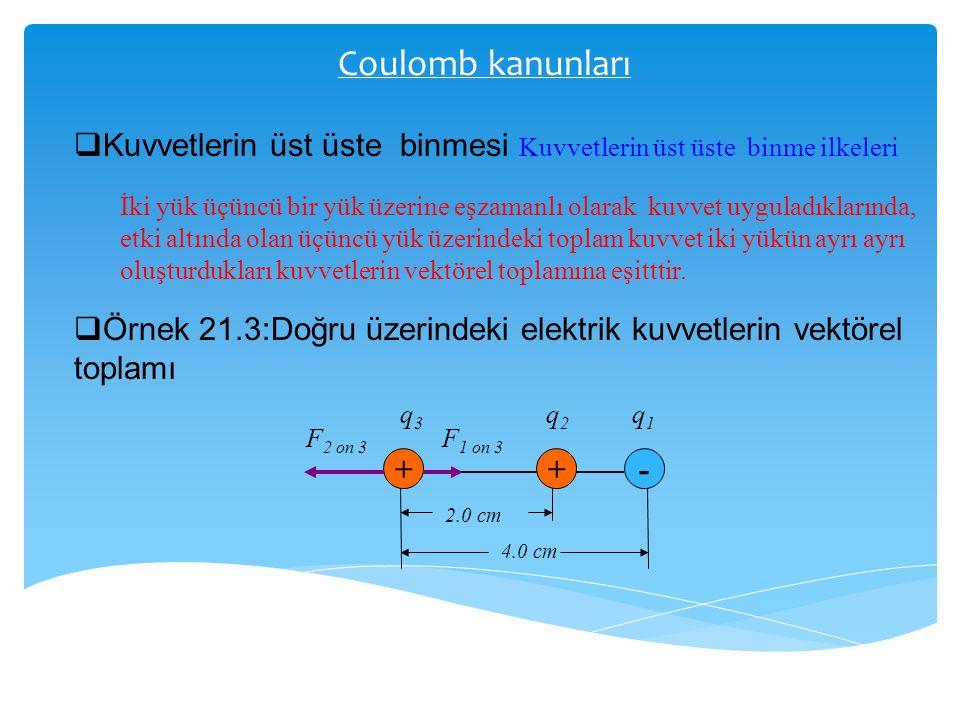 Coulomb kanunları Kuvvetlerin üst üste binmesi Kuvvetlerin üst üste binme ilkeleri.