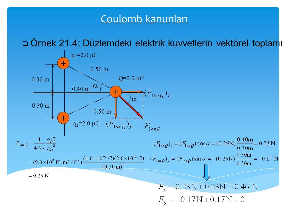 Coulomb kanunları + + + a a