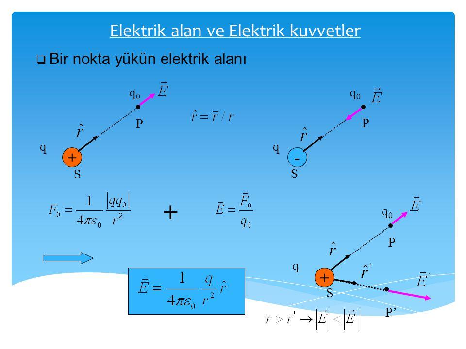 Elektrik alan ve Elektrik kuvvetler