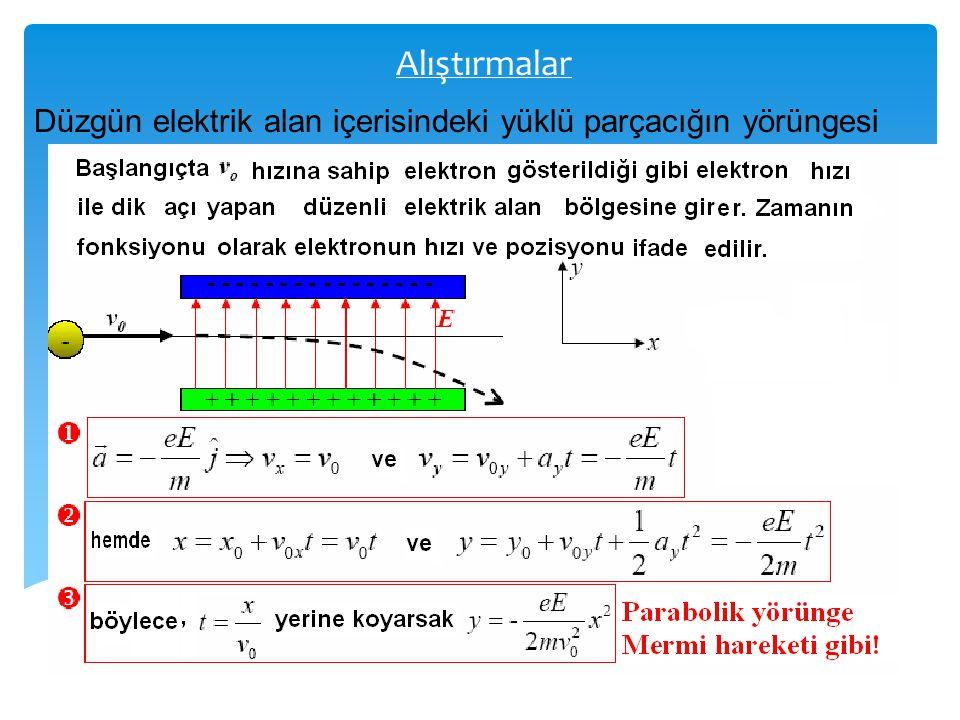 Alıştırmalar Düzgün elektrik alan içerisindeki yüklü parçacığın yörüngesi
