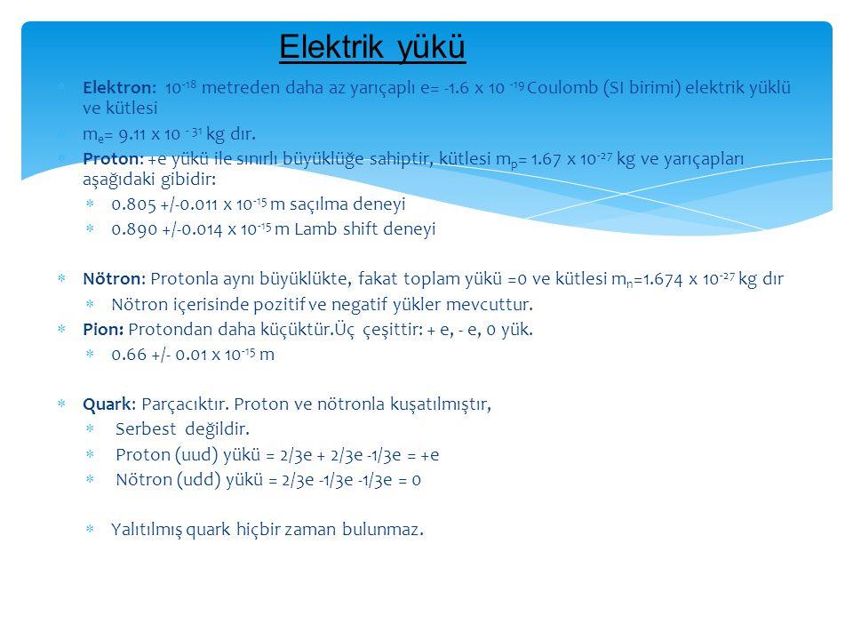 Elektrik yükü Elektron: 10-18 metreden daha az yarıçaplı e= -1.6 x 10 -19 Coulomb (SI birimi) elektrik yüklü ve kütlesi.