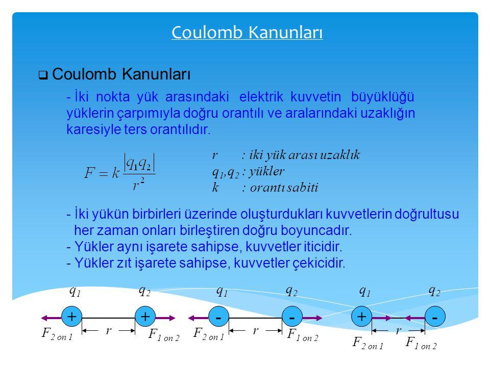 Coulomb Kanunları + + - - + -