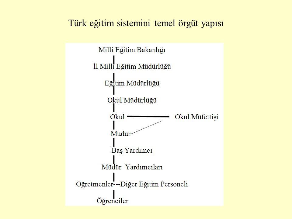 Türk eğitim sistemini temel örgüt yapısı