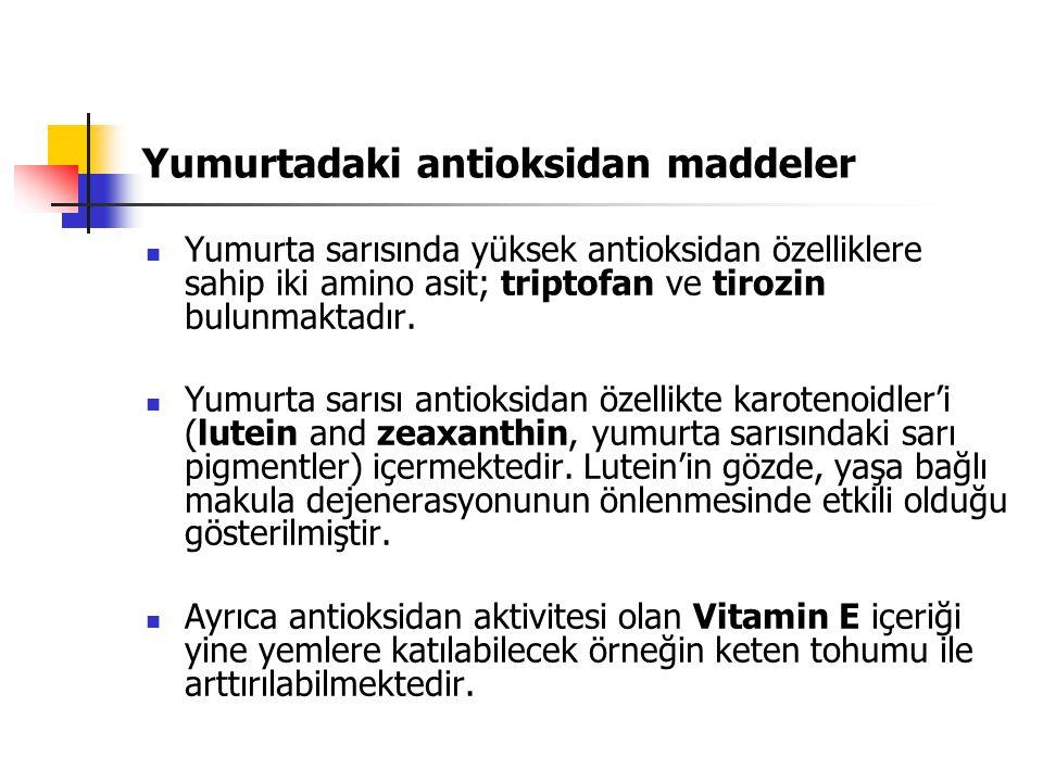 Yumurtadaki antioksidan maddeler