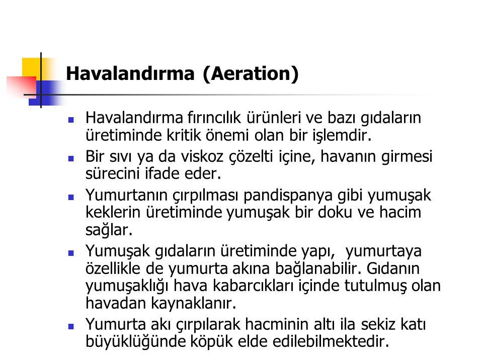 Havalandırma (Aeration)