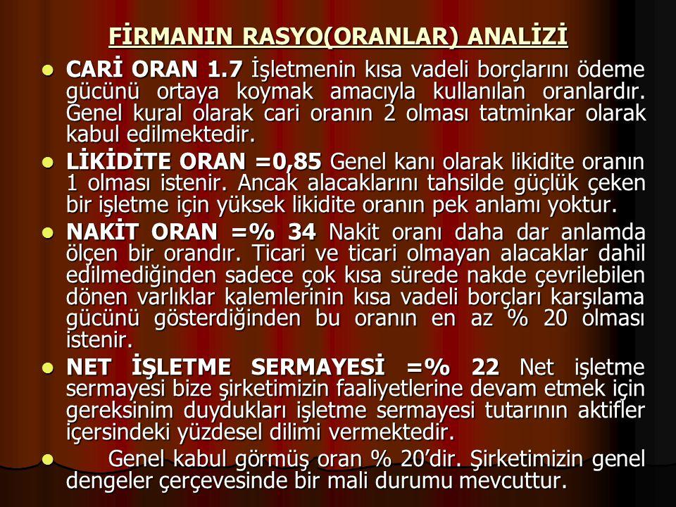 FİRMANIN RASYO(ORANLAR) ANALİZİ
