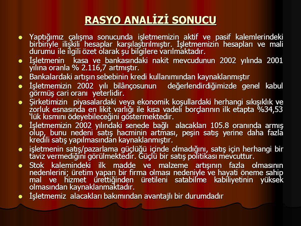 RASYO ANALİZİ SONUCU