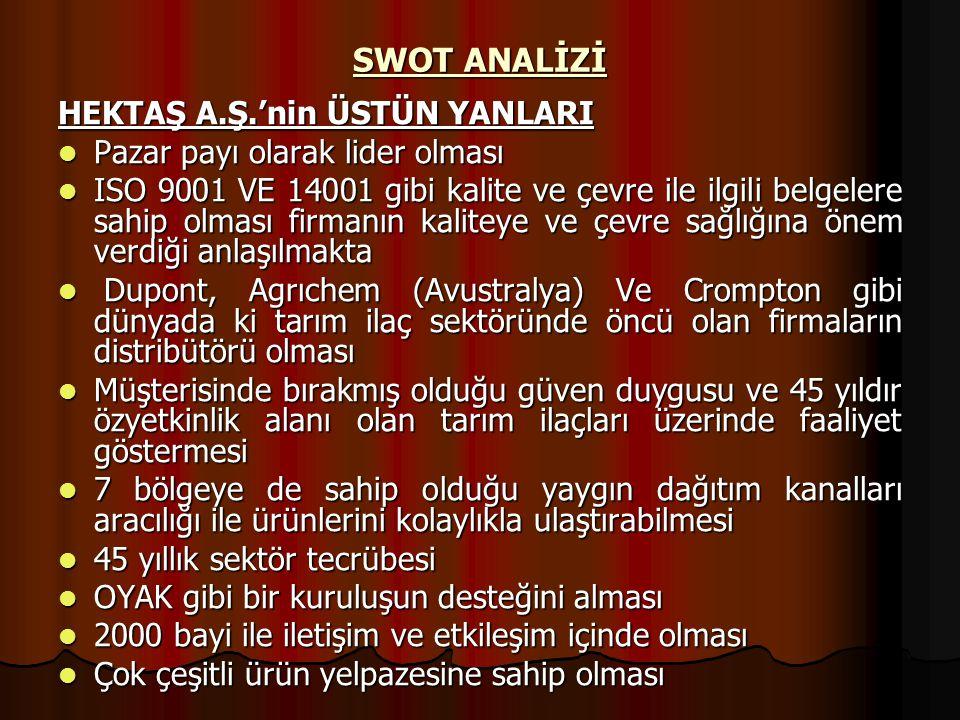 SWOT ANALİZİ HEKTAŞ A.Ş.'nin ÜSTÜN YANLARI