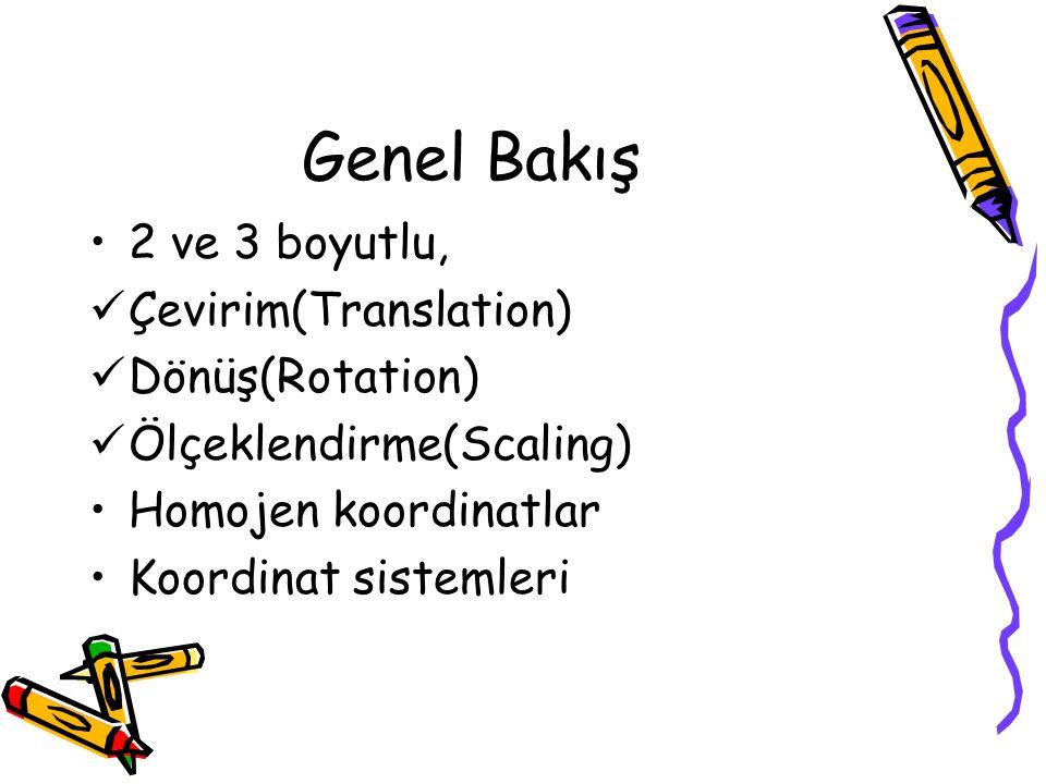Genel Bakış 2 ve 3 boyutlu, Çevirim(Translation) Dönüş(Rotation)