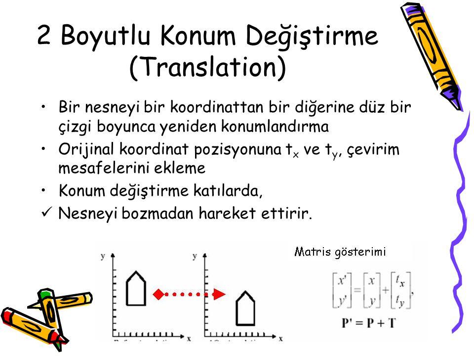 2 Boyutlu Konum Değiştirme (Translation)
