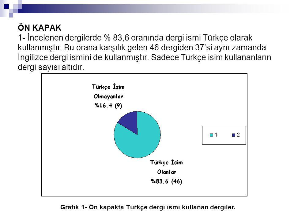 Grafik 1- Ön kapakta Türkçe dergi ismi kullanan dergiler.