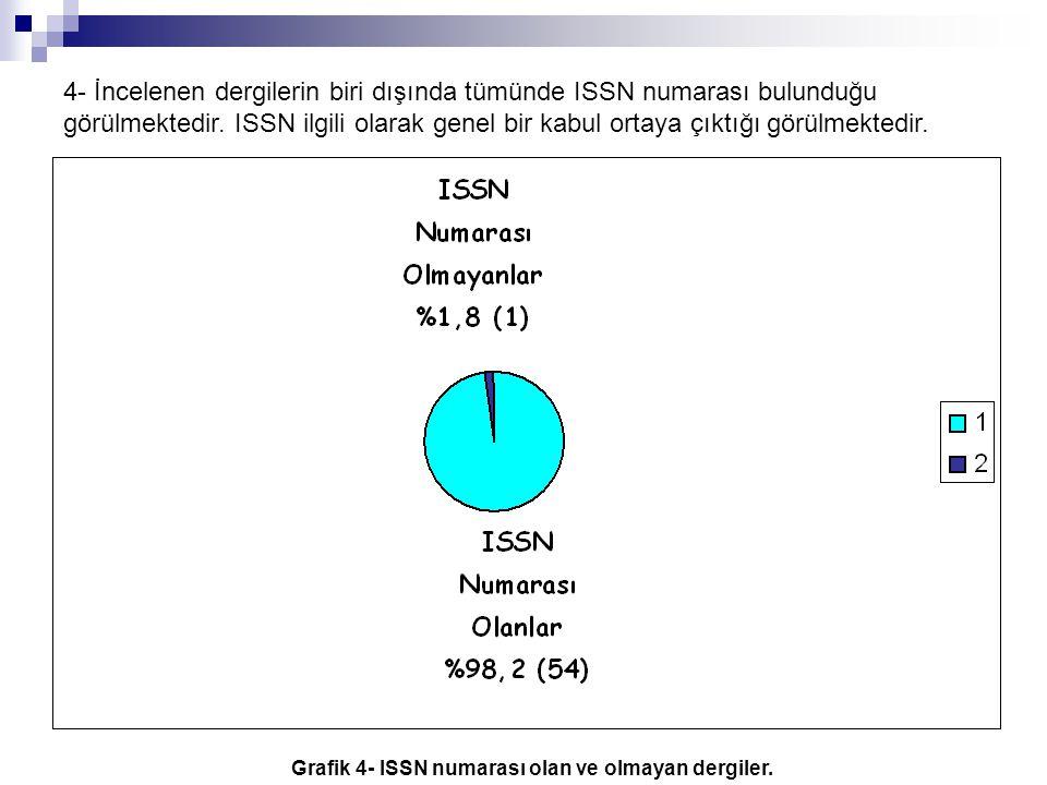 Grafik 4- ISSN numarası olan ve olmayan dergiler.
