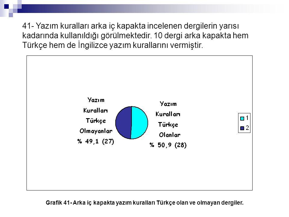 41- Yazım kuralları arka iç kapakta incelenen dergilerin yarısı kadarında kullanıldığı görülmektedir. 10 dergi arka kapakta hem Türkçe hem de İngilizce yazım kurallarını vermiştir.