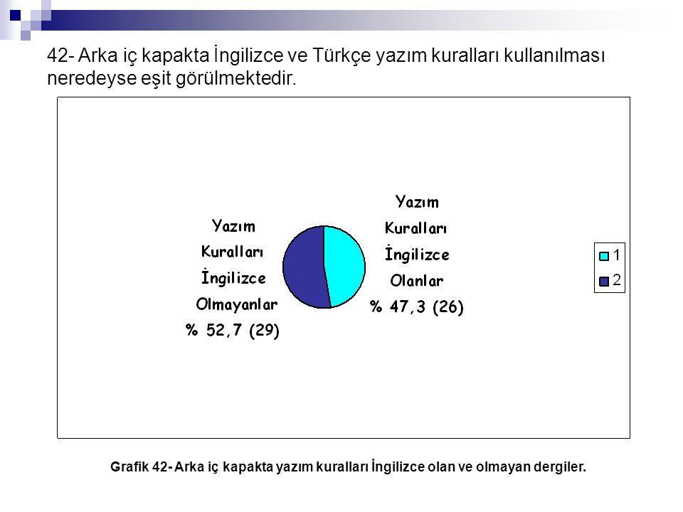 42- Arka iç kapakta İngilizce ve Türkçe yazım kuralları kullanılması neredeyse eşit görülmektedir.