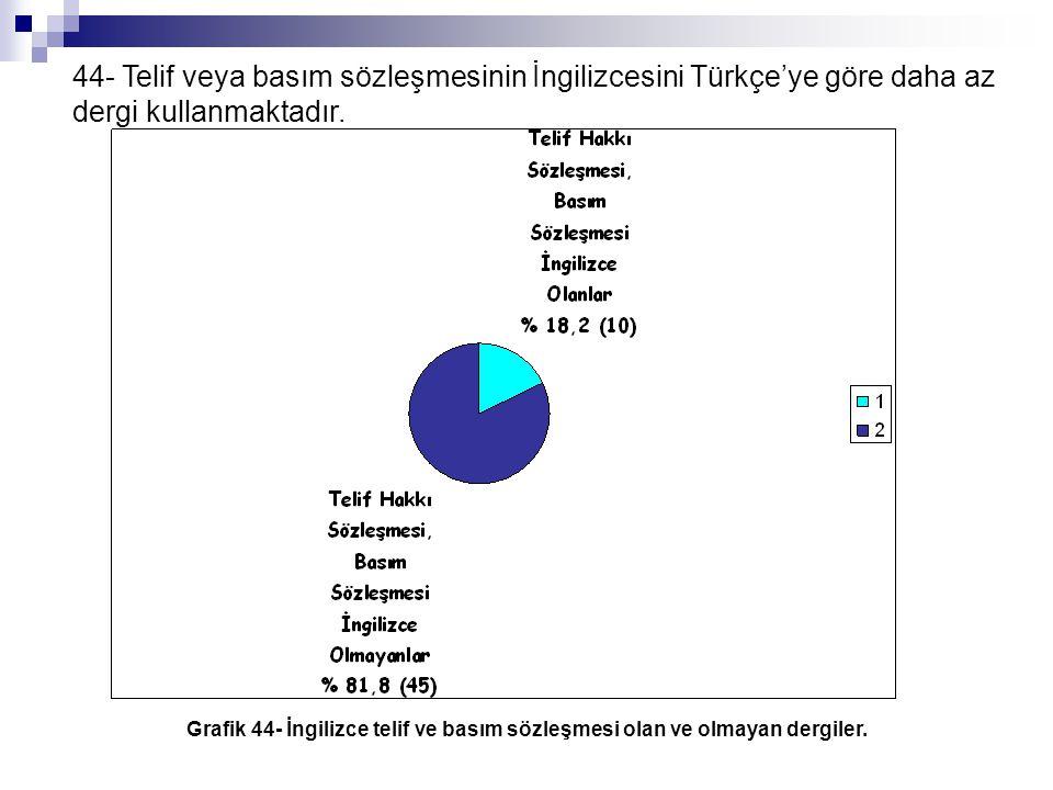 44- Telif veya basım sözleşmesinin İngilizcesini Türkçe'ye göre daha az dergi kullanmaktadır.
