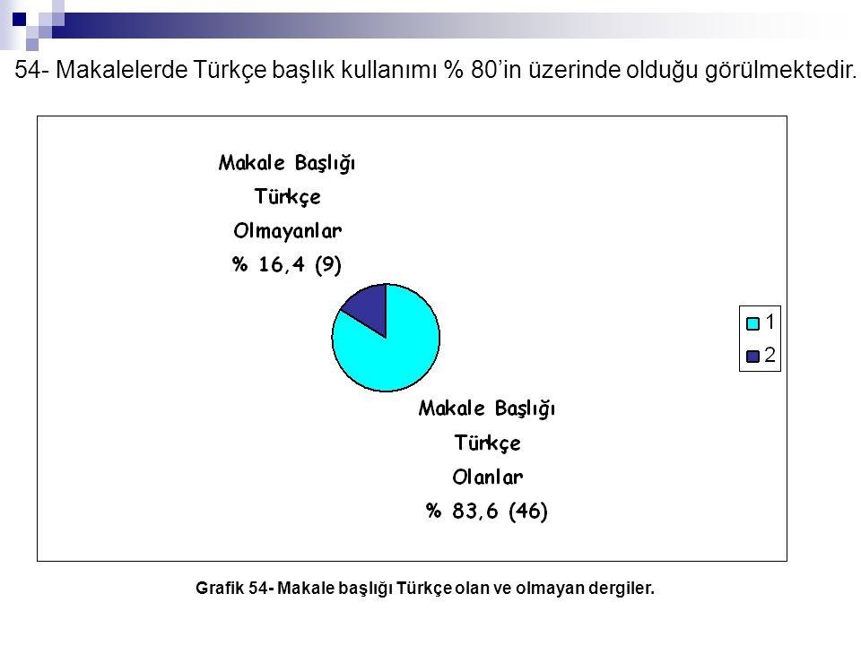 54- Makalelerde Türkçe başlık kullanımı % 80'in üzerinde olduğu görülmektedir.