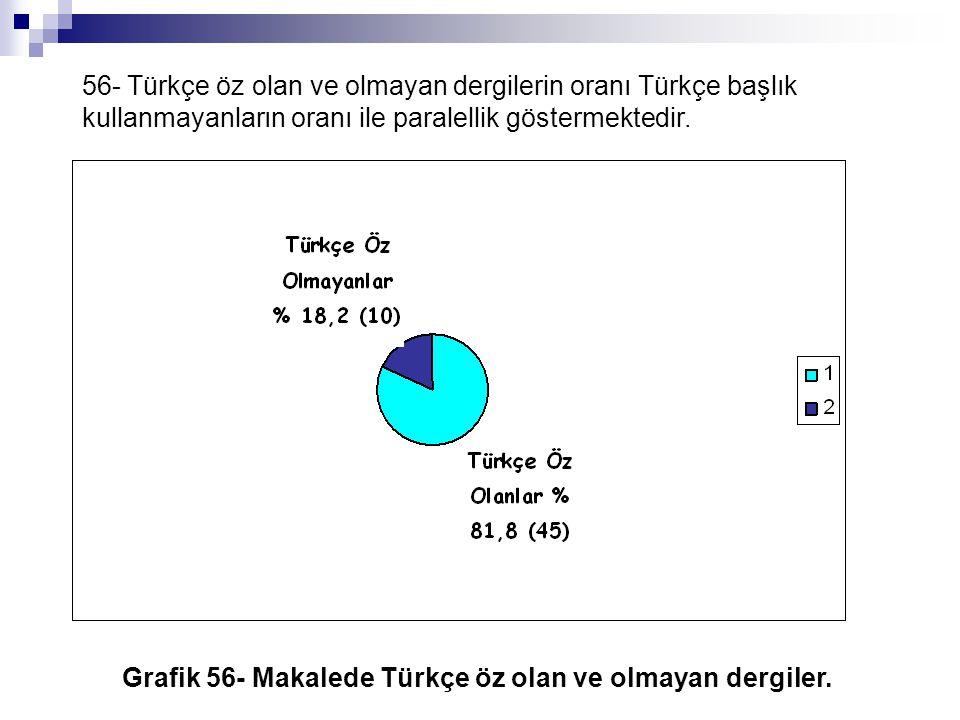 Grafik 56- Makalede Türkçe öz olan ve olmayan dergiler.