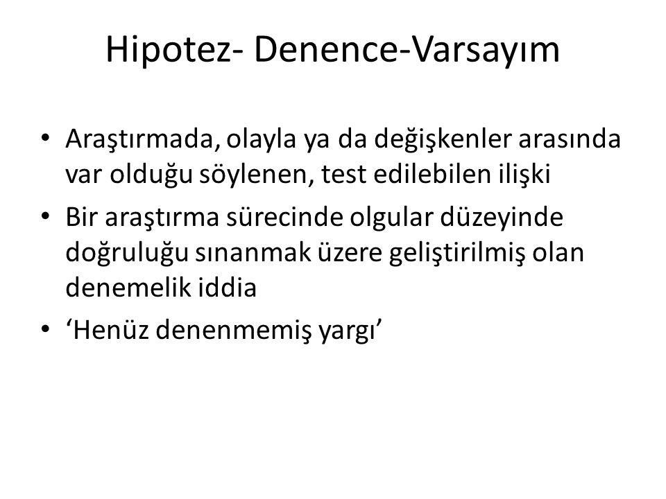 Hipotez- Denence-Varsayım