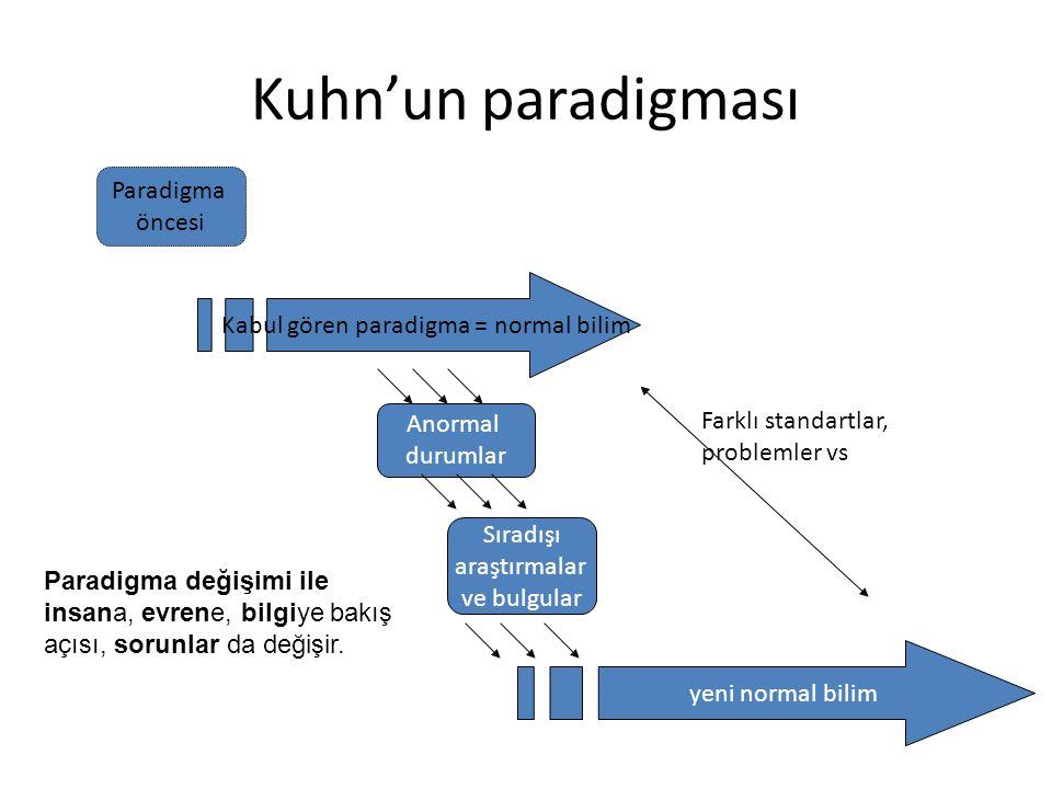 Kabul gören paradigma = normal bilim