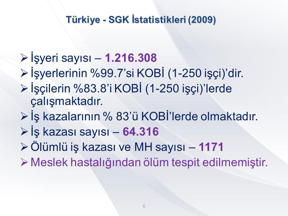 Türkiye - SGK İstatistikleri (2009)