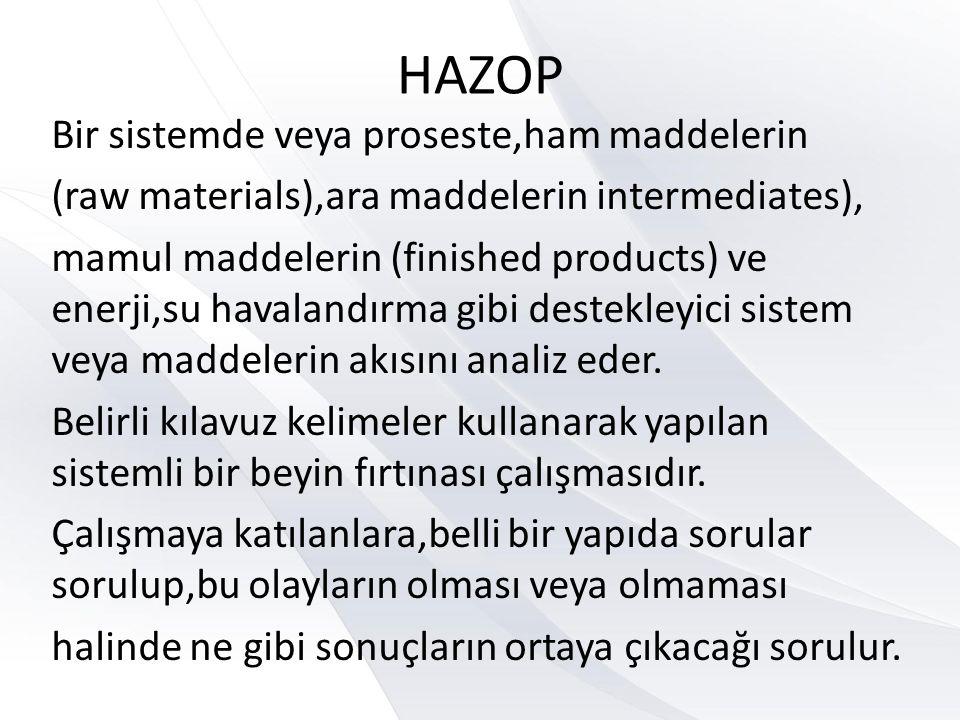 HAZOP Bir sistemde veya proseste,ham maddelerin