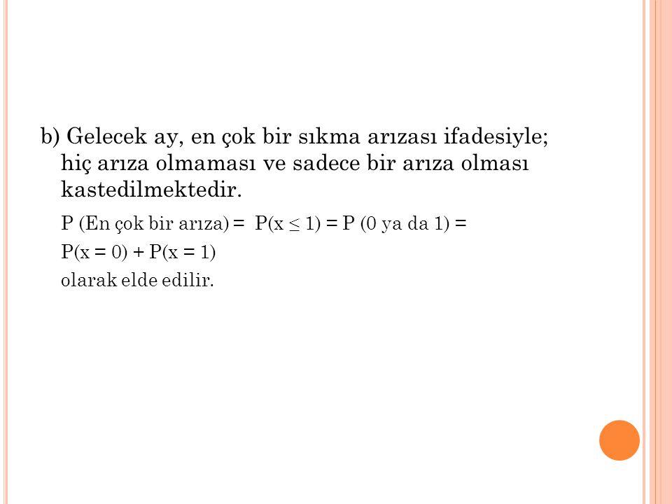 P (En çok bir arıza) = P(x ≤ 1) = P (0 ya da 1) =