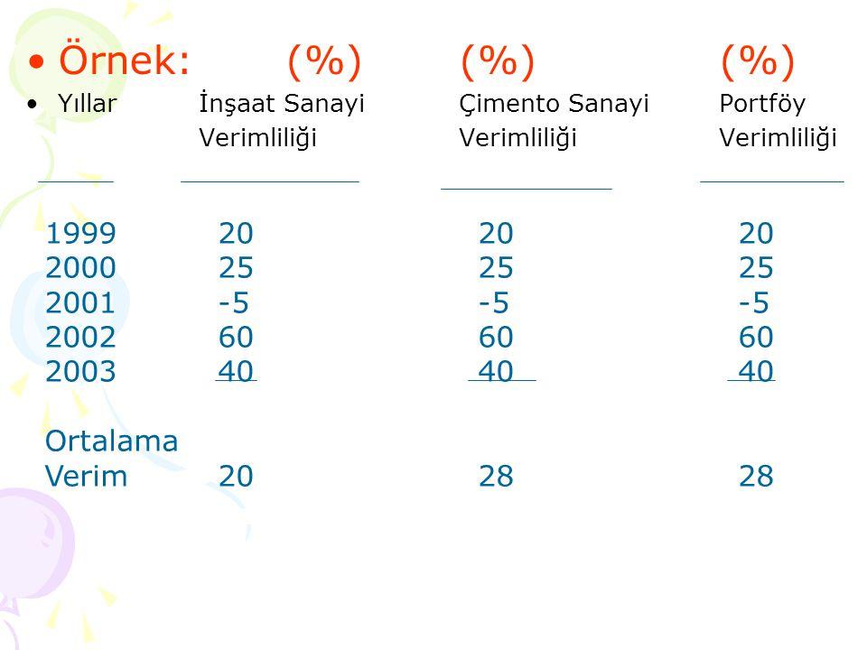 Örnek: (%) (%) (%) Yıllar İnşaat Sanayi Çimento Sanayi Portföy. Verimliliği Verimliliği Verimliliği.