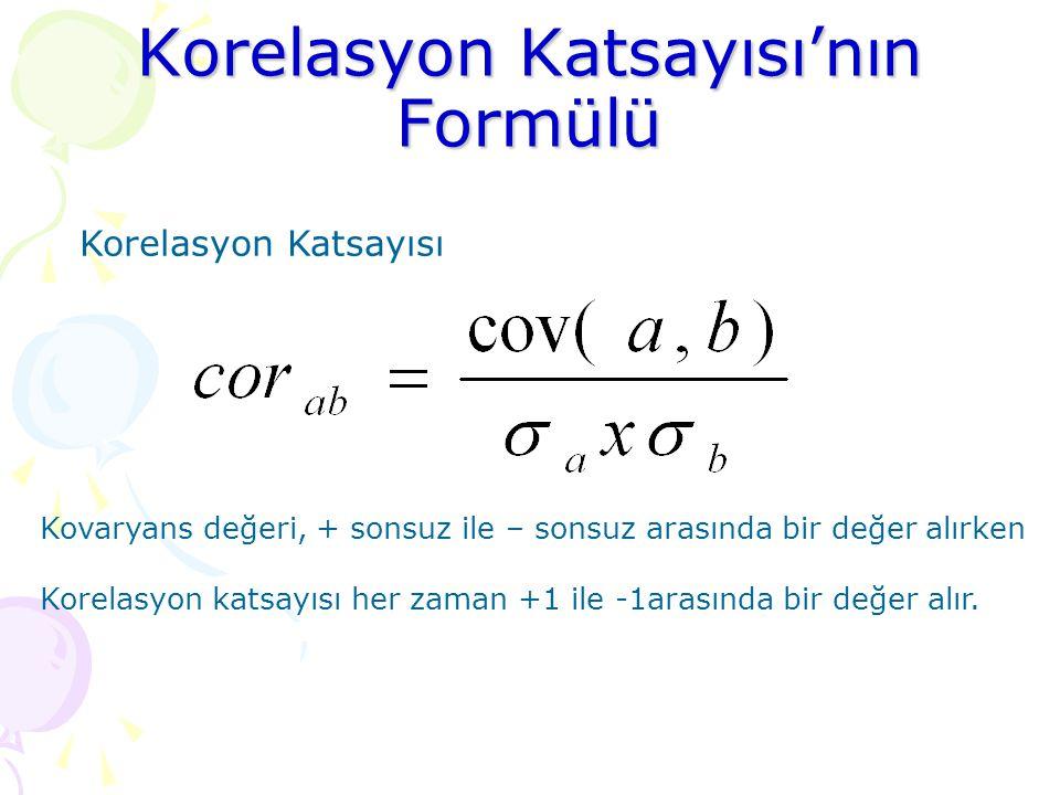 Korelasyon Katsayısı'nın Formülü