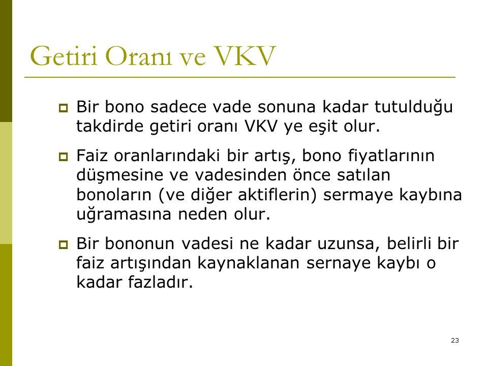 Getiri Oranı ve VKV Bir bono sadece vade sonuna kadar tutulduğu takdirde getiri oranı VKV ye eşit olur.