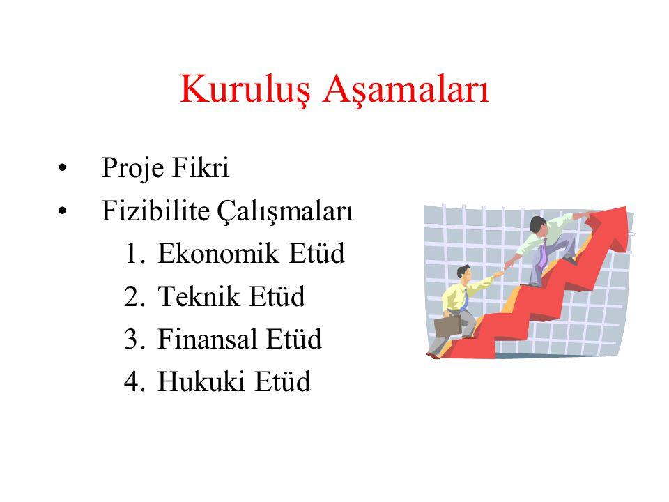 Kuruluş Aşamaları Proje Fikri Fizibilite Çalışmaları Ekonomik Etüd