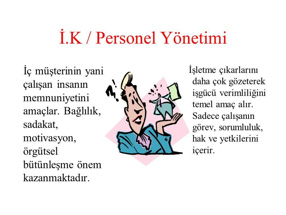 İ.K / Personel Yönetimi