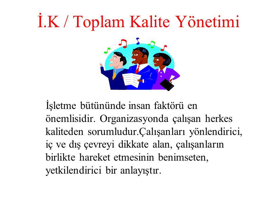 İ.K / Toplam Kalite Yönetimi
