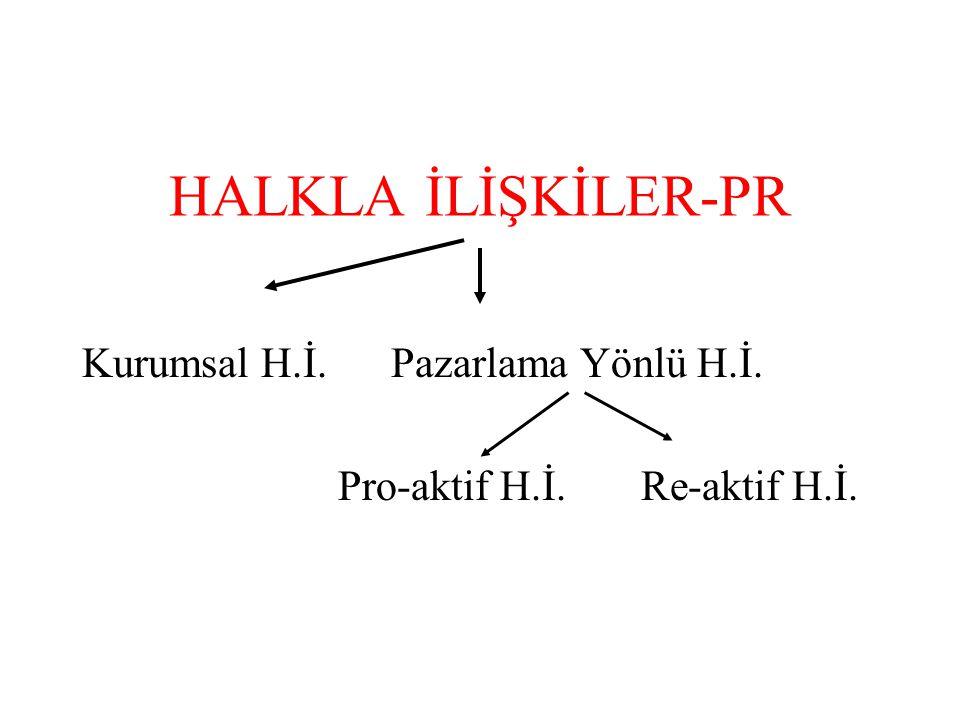 HALKLA İLİŞKİLER-PR Kurumsal H.İ. Pazarlama Yönlü H.İ.
