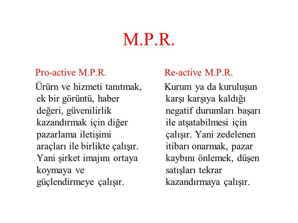 M.P.R. Pro-active M.P.R.