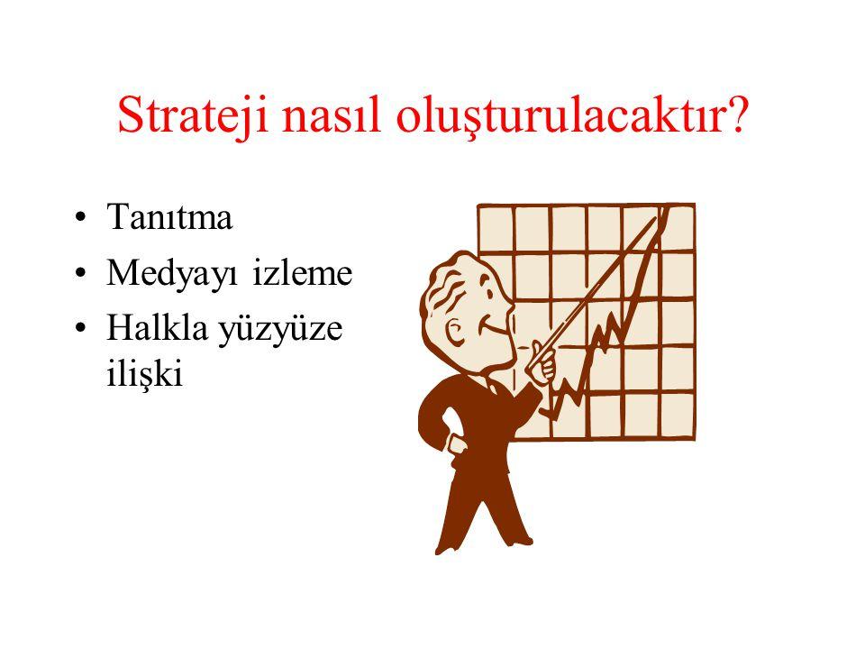 Strateji nasıl oluşturulacaktır