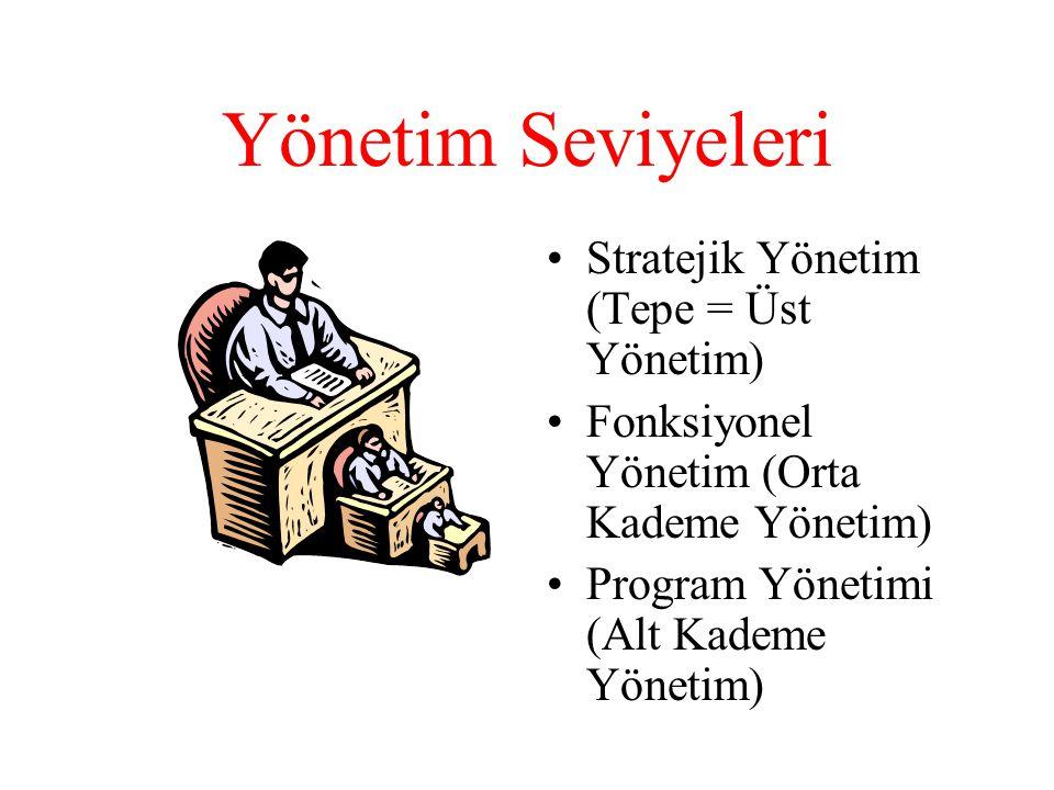 Yönetim Seviyeleri Stratejik Yönetim (Tepe = Üst Yönetim)