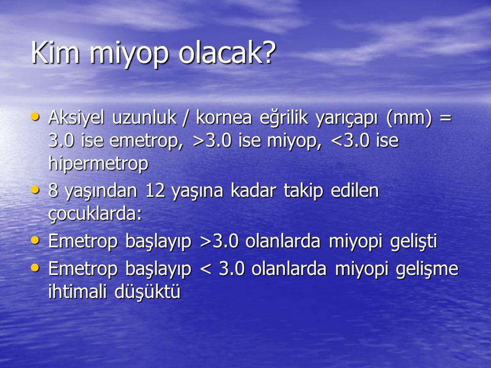 Kim miyop olacak Aksiyel uzunluk / kornea eğrilik yarıçapı (mm) = 3.0 ise emetrop, >3.0 ise miyop, <3.0 ise hipermetrop.